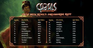 Aquamarine Riot week 1 results! click to enlarge