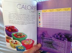 whatever--21day fix calorie chart