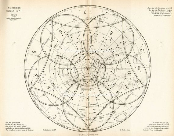 1880 BEAUTIFUL Antique toned Vintage Star Chart NORTHERN STARS rare antique Celestial Maps, Constellations Planets Zodiac