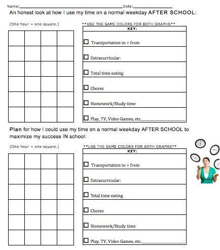 Time use study forms