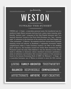 Weston | Classic Name Print | Classic names, Roman baby ...