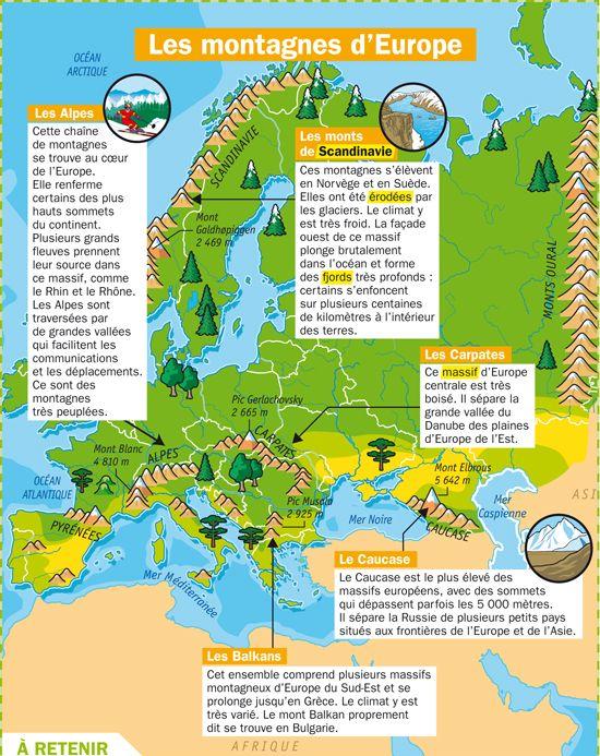 Fiche exposés : Les montagnes de l'Europe