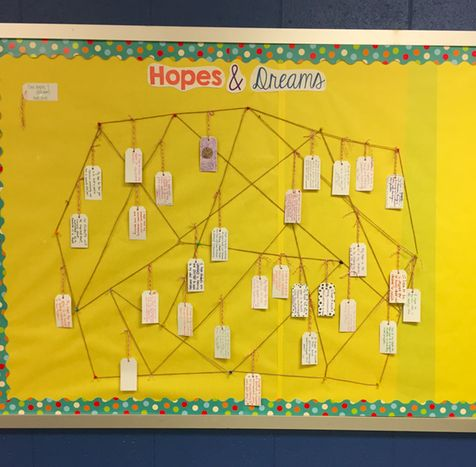 BigTime Literacy: bulletin boards & our staff lounge