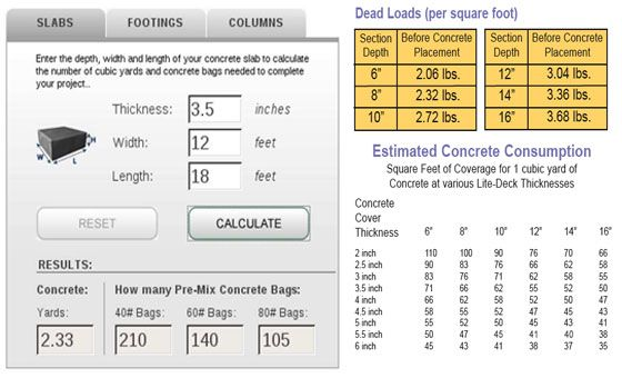 Concrete Calculator for construction: http://www.quantity-takeoff.com/concrete-calculator-for-construction.html