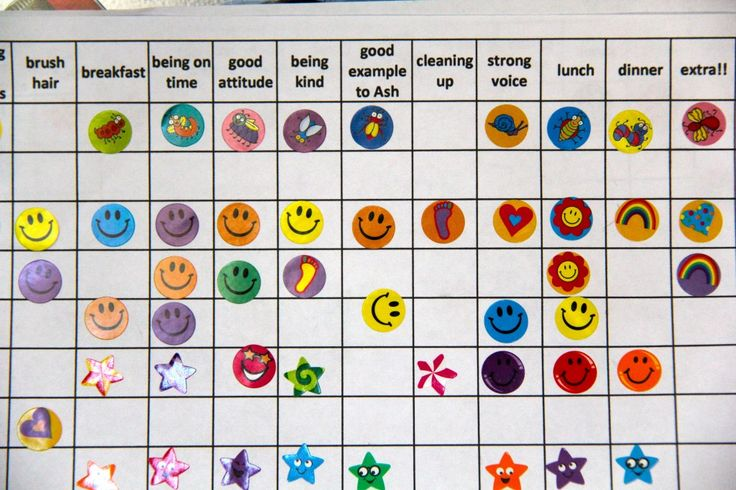 downloadable kids� reward sticker chart