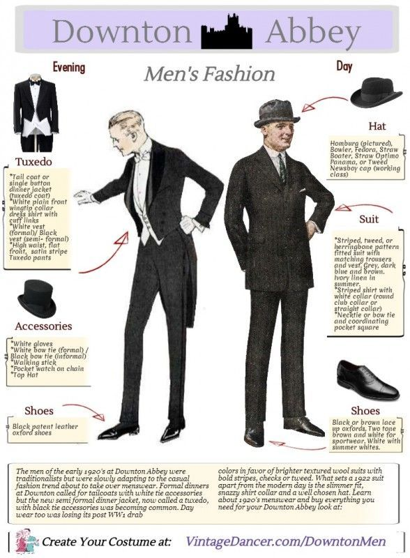 Downton Abbey Mens Fashion Guide # DowntonAbbey #mensfashion #wedding