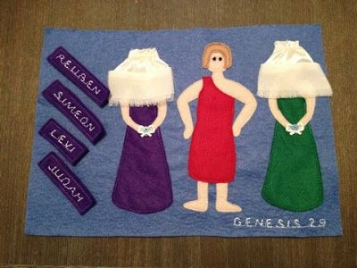 Faith and Felt Obsession: Genesis 29 - Jacob's Wives Quiet Book Page
