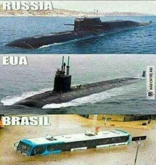 todos se preparando contra a Coreia do Norte...