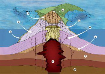 El Centro de Interpretación de la Geología y el Geoparque de El Hierro ya está en marcha