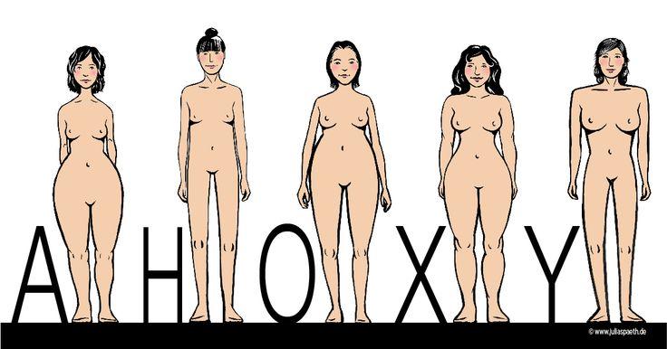 WayWeStyle-FigurentypenFin-01 Hier sieht man die Figurtypen, denn der gewählte Schnitt hängt von der Figurform ab.