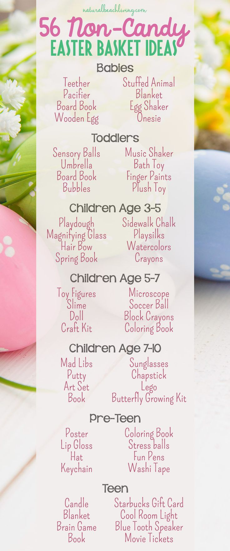56 Non-Candy Easter Basket Ideas for kids, Budget friendly Easter Baskets, Easter for toddlers, Easter basket ideas for babies, Teen gifts, Non candy ideas via natural beach living