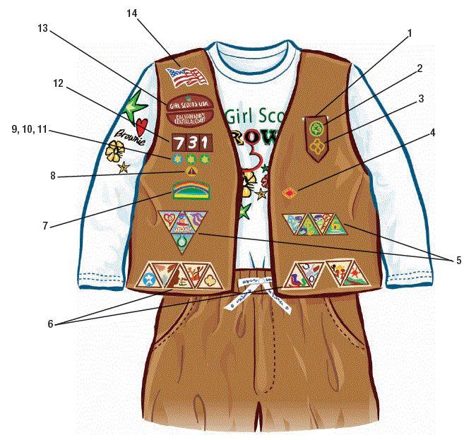 Geneva Girl Scouts » Brownie