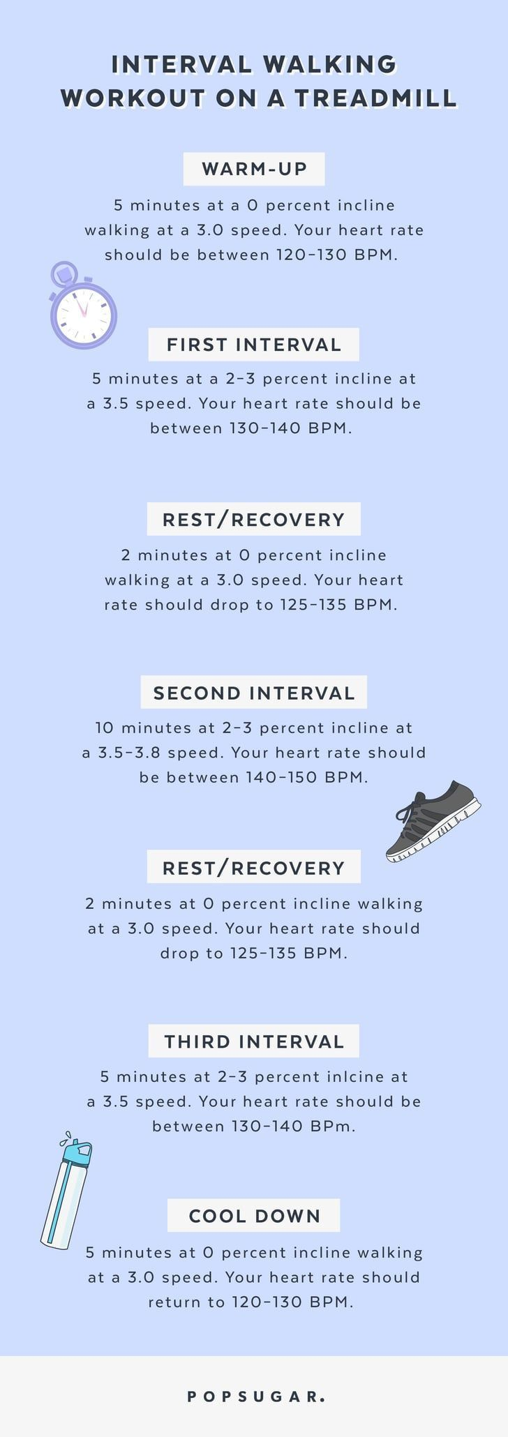 A 34-Minute Interval Walking Treadmill Workout That'll Actually Help You Lose …