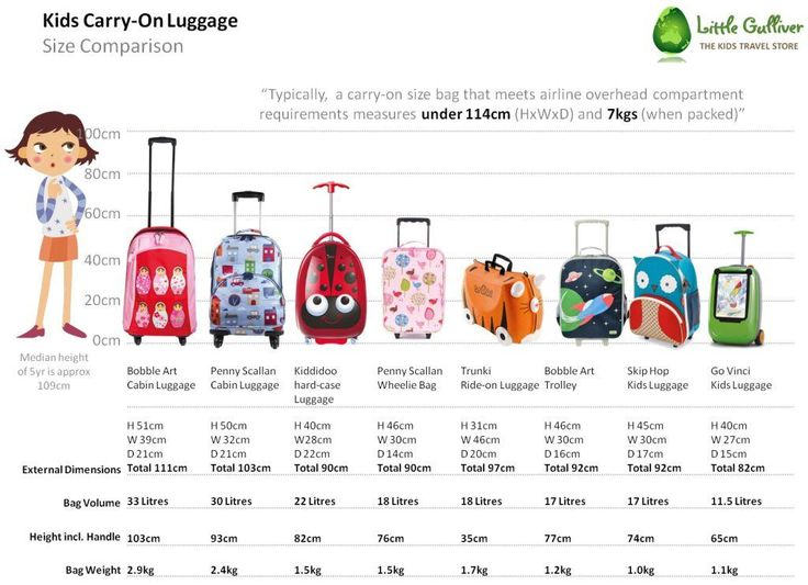 Kids Carry On Luggage-Size Comparison