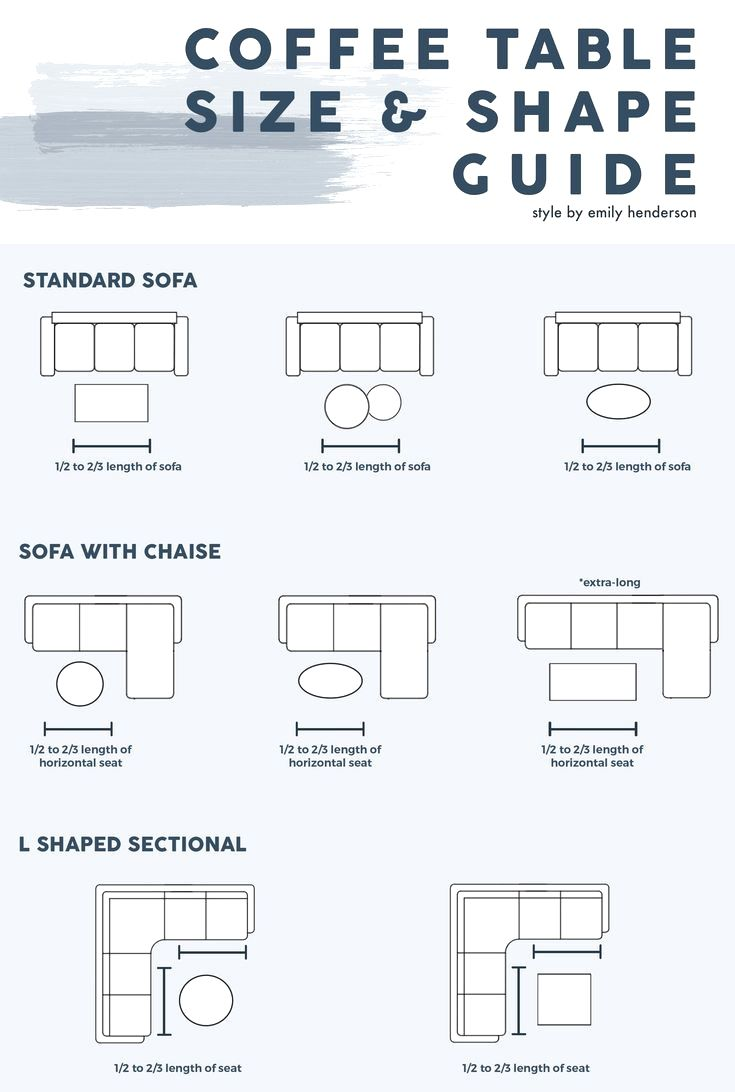 How To Pick A Coffee Table 105 Picks For Every Space Coffee
