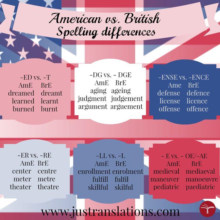 """Perché """"theater"""" in BrE diventa """"theatre"""" e """"offense"""" si trasforma in """"offence""""....queste e altre differenze tra inglese britannico e americano da tenere a mente!"""