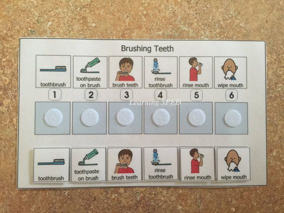 Brushing Teeth Sequence Chart Visual Aid Daily Toothbrush Routine PECS autism schedule home school