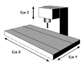 Software de Control de máquinas CNC con Arduino