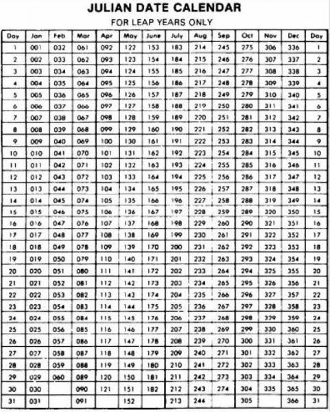 printable julian calendar 2020