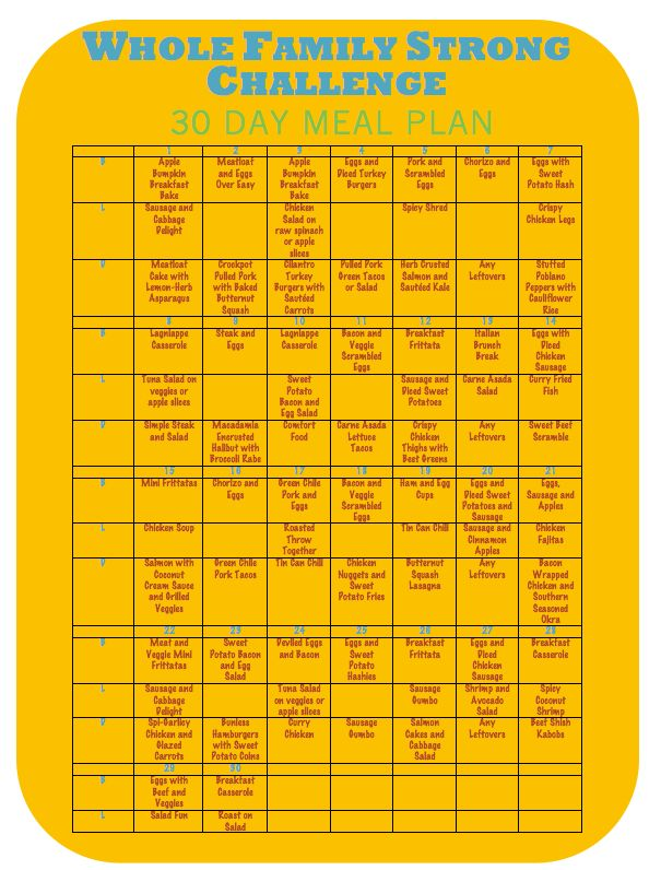 whole 30 menu from wholefamilystrong.com