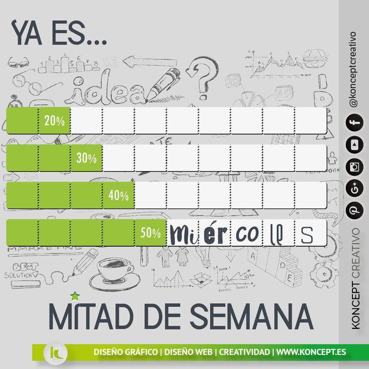 """Miércoles con """"m"""" de todavía queda MUCHO por dar, por exprimir, por crear, por vivir, por mostrar, por disfrutar, por expresar... así que aprovecha que tan sólo estamos a mitad de semana!.  http://www.koncept.es #miercoles #crea #metas #objectivos #ideas #vive #disfruta #expresate #k #diseñografico #diseñograficobarcelona #barcelona #diseñoweb #momentos #mitaddesemana #muchomas #empresa #emprendedores #negocio #autonomo #doit"""