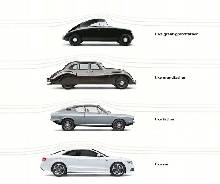 17 Best images about Audi Ads & Posters on Pinterest