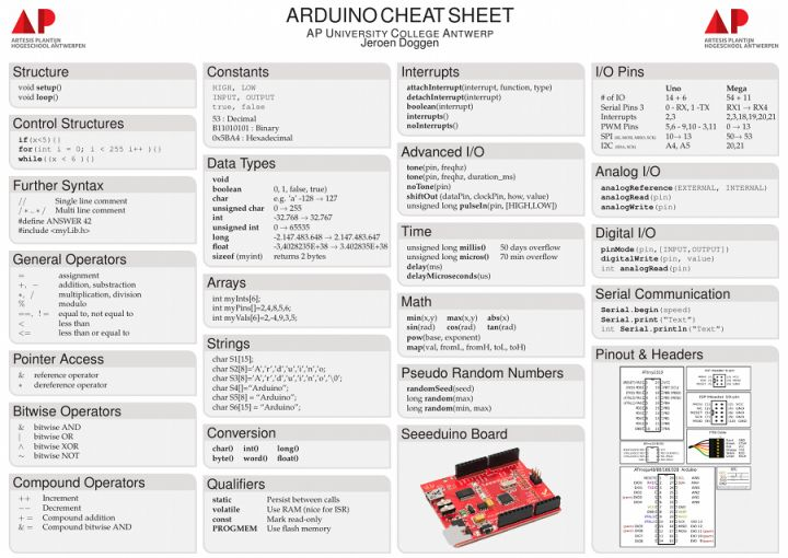 Arduino cheat sheet electronics lab