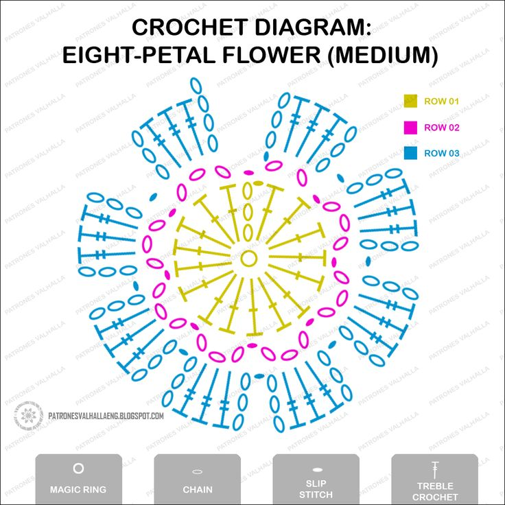 PATRONES VALHALLA // Free Crochet Patterns: HOW TO CROCHET AN EIGHT PETAL FLOWER (CHART)