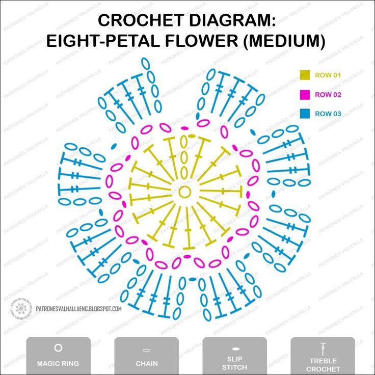 PATRONES VALHALLA // Free Crochet Patterns: CROCHET DIAGRAM: EIGHT-PETAL FLOWER (MEDIUM)