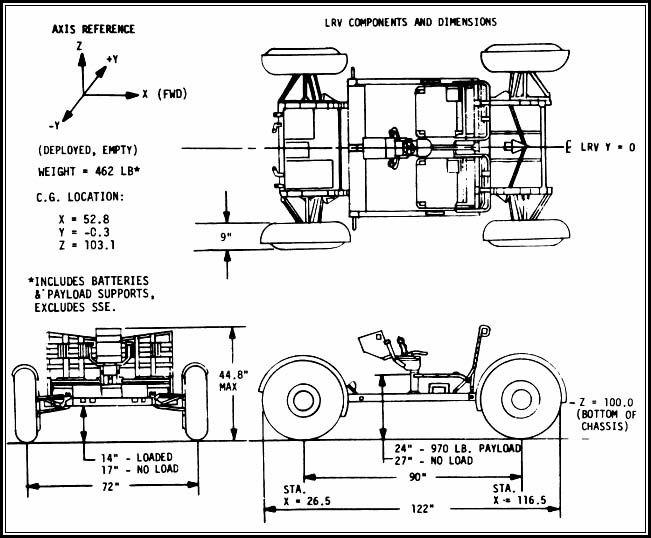 Apollo Lunar Rover Diagram Space Craft Astronauts Etc