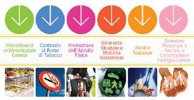 Sicurezza sui Luoghi di Lavoro: La gestione dello stress - parte seconda: La Promo...