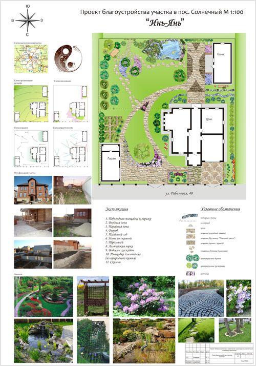 Курсы по ландшафтному дизайну — Уральская государственная архитектурно-художественная академия