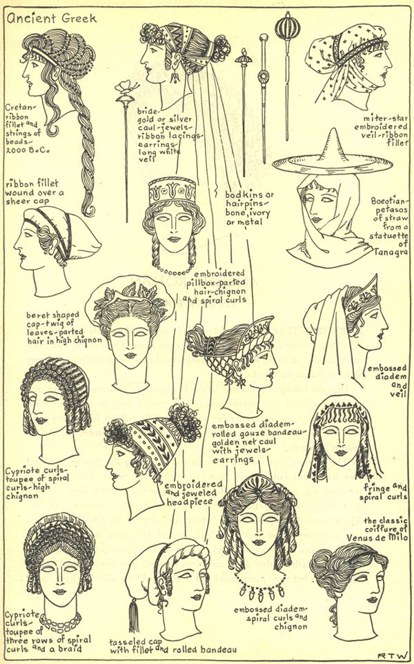 Various hairstyles of Ancient Greece. Women, Men, Military, Etc.