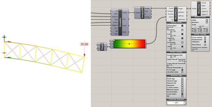 Structural analysis with Karamba – Generative Design – Medium