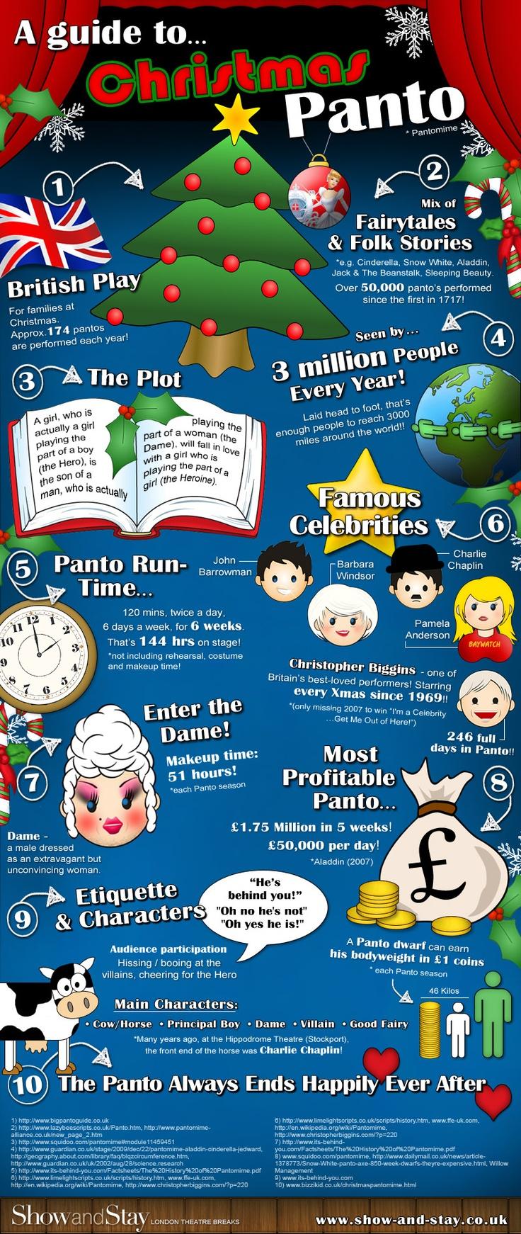 Christmas Pantomime Guide