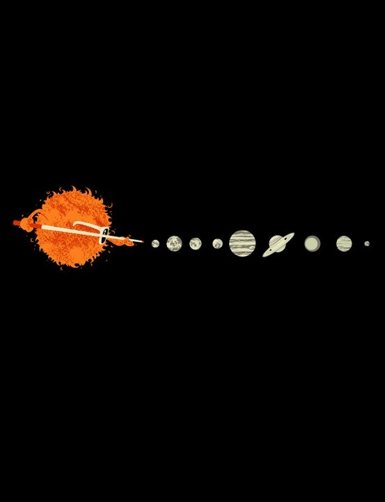 map of solar system                                                       …