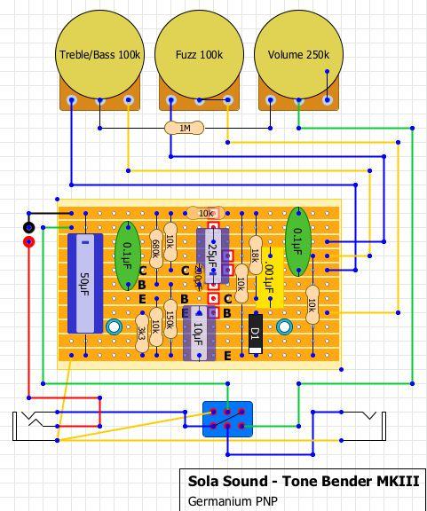 1000 images about guitar wiring on pinterest. Black Bedroom Furniture Sets. Home Design Ideas
