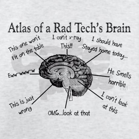 """Atlas of a Rad Tech's Brain ; ) Also... This machine is going to max out shooting this patient... You've got to be kidding me, I'm xraying a tib/fib for poss fb = which is the point of a pencil? Where was it? I can barely see that spot. It happened today? And y'all came in ER for this? Geez! That is SO """"emergent"""" / an """"emergency""""..."""