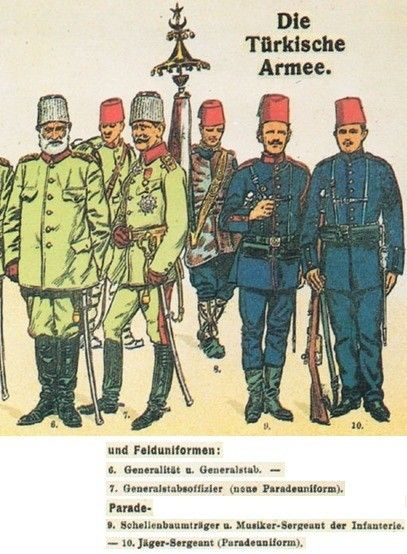 Ottoman Turkish Uniforms WW1 History First World War Militaria Turkey Wargaming Military Insignia Uniform Crimea Crimean