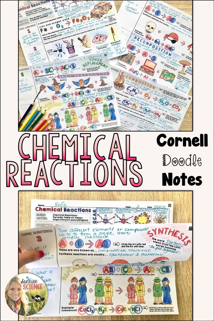 Fun And Visual Note Taking For Learning About The Five Main Types Of Chemical Reactions Synthesis Decompo Doodle Notes Chemical Reactions Teaching Chemistry