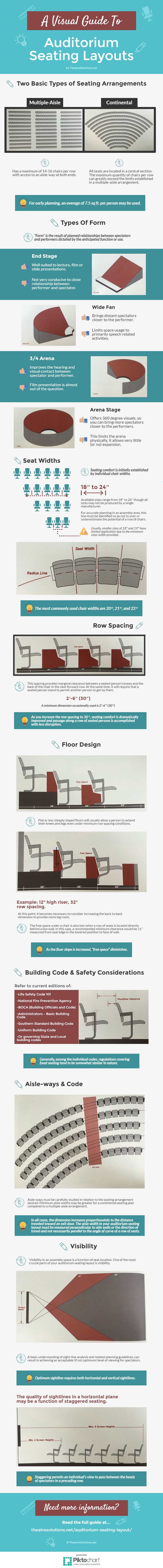 Auditorium Seating Layout & Dimensions Guide | Theatre Solutions Inc.FacebookGoogle+Twitter