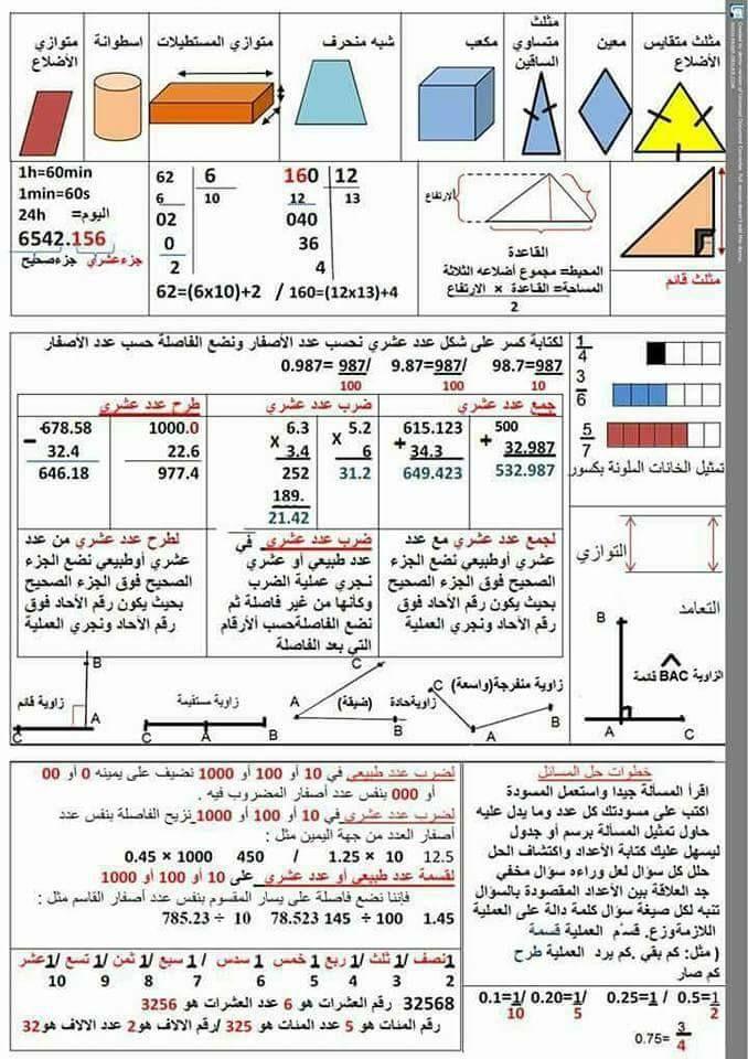 قوانين الرياضيات للسنة الخامسة ابتدائي بحث Google Math Bullet Journal Journal
