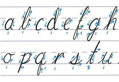 how to write cursive hand