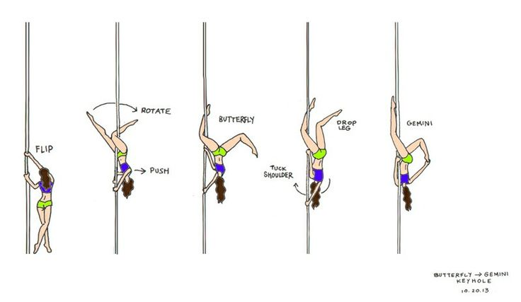 14 best Pole tricks in a comic guide! images on Pinterest