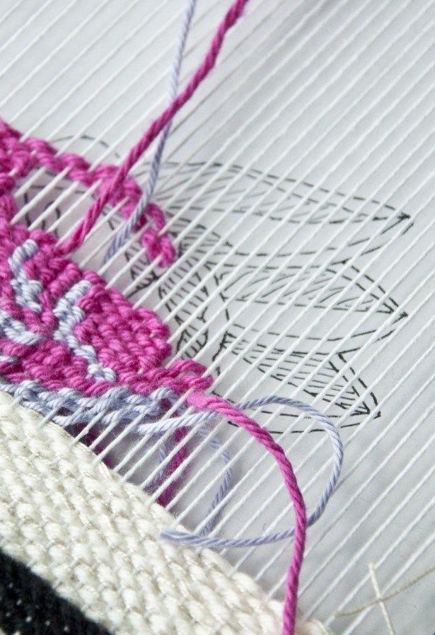 warp thread   The Weaving Loom