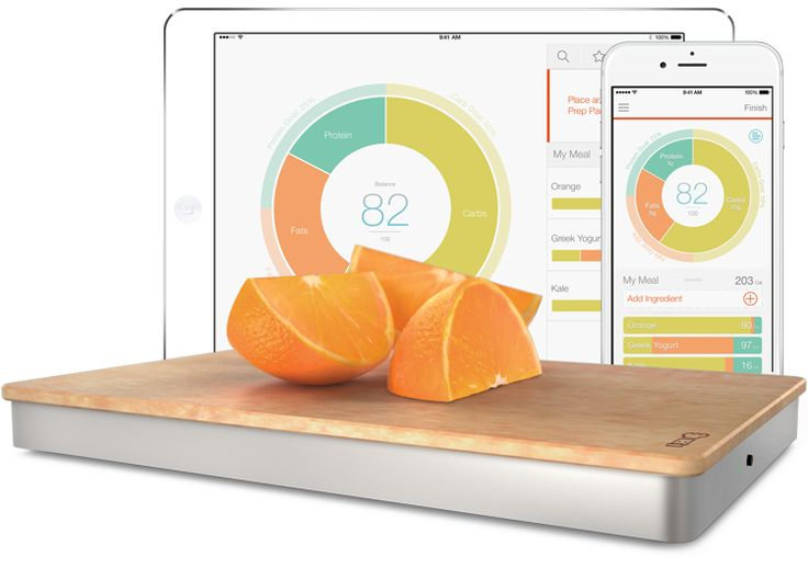 Δέκα high-tec gadgets για την κουζίνα σας - https://iguru.gr/2014/12/26/10-high-tech-gadgets-4-your-kitchen/