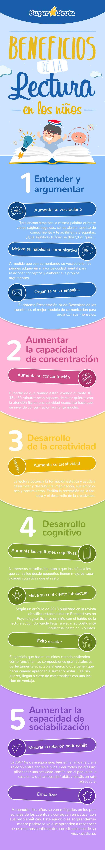 Hola: Una infografía sobre losBeneficios de la lectura en los niños. Vía Un saludo