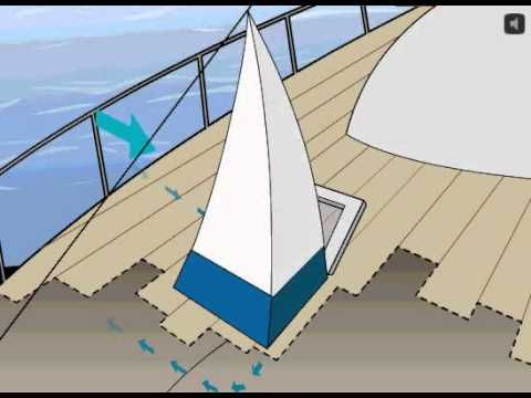 Wind Scoops | The Boat Galley