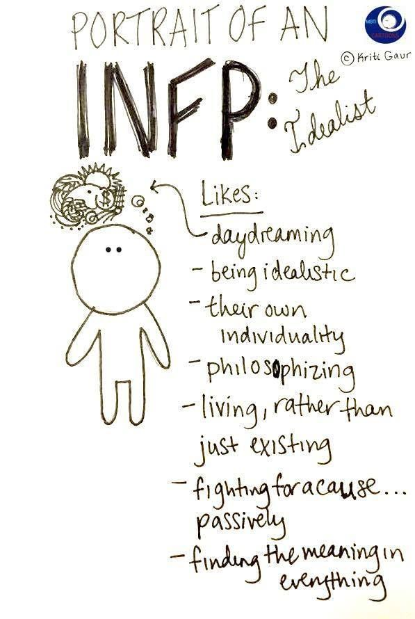 Knowing your personality type can be powerful.