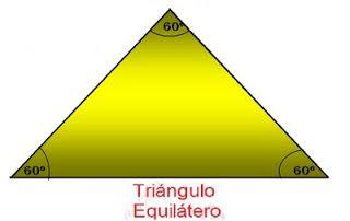 Tipos de triángulos.  Dibujo Tecnico: GEOMETRICA.